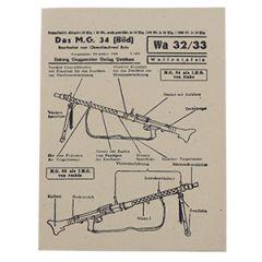 Maschinengewehr 34 Manual